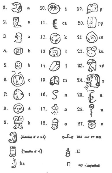 LANDA'S ALPHABET<BR>